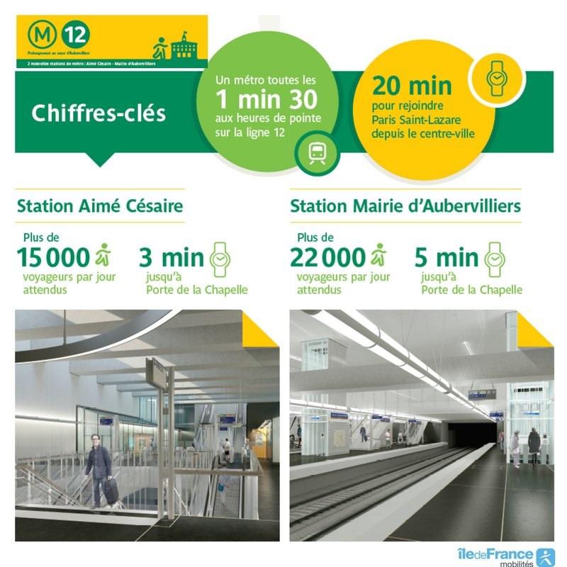 [Métro] Prolongement ligne 12 : Mairie d'Aubervilliers Moi10