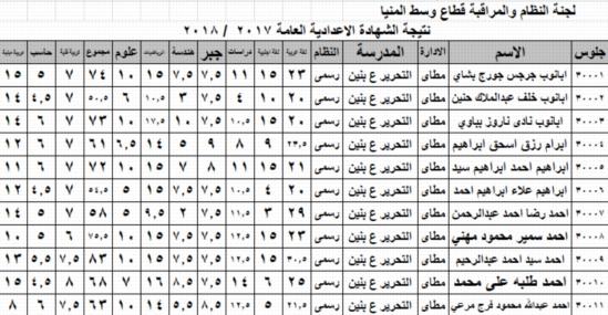 نتيجة اعدادية المنيا 2018 ملف Excel جميع الادارات بالاسم ورقم الجلوس