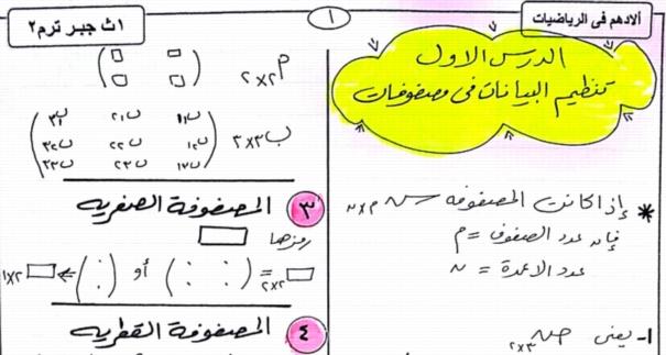 افضل مراجعة جبر وحساب مثلثات للأول الثانوي الترم الثاني 37 ورقة pdf 0330