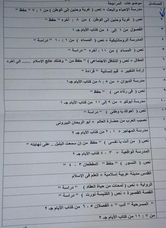 جدول مراجعه اللغه العربيه للثالث الثانوي 2018 في 20 يوم  04421