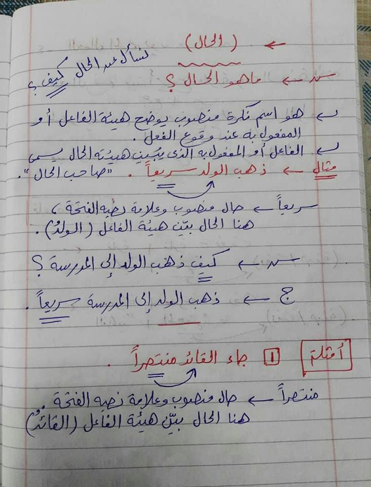 مراجعة نحو الصف السادس الابتدائي (الحال ) أ / إسلام سمك 0474