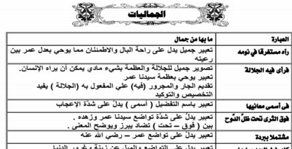 مراجعة حبيبة لغة عربية الصف الاول الاعدادي ترم ثاني 2019 0547