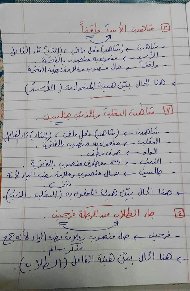 مراجعة نحو الصف السادس الابتدائي (الحال ) أ / إسلام سمك 0554
