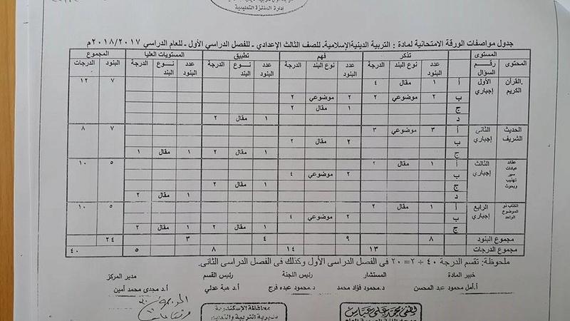 عاجل.. تعديلات هامة بمناهج اللغة العربية والتربية الاسلامية لجميع المراحل 0_311
