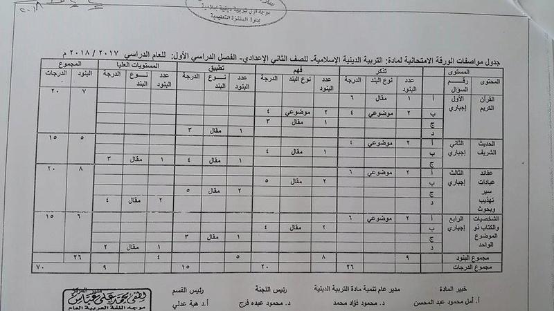 عاجل.. تعديلات هامة بمناهج اللغة العربية والتربية الاسلامية لجميع المراحل 0_611