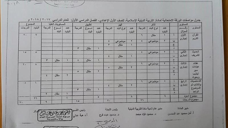 عاجل.. تعديلات هامة بمناهج اللغة العربية والتربية الاسلامية لجميع المراحل 0_710