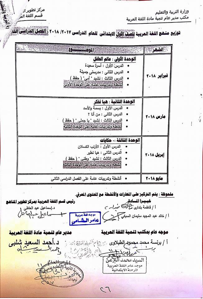 توزيع مناهج اللغة العربية للصفوف الابتدائية الفصل الدراسي الثاني 2018 1-210