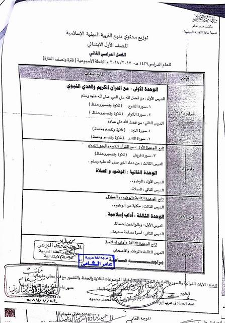 توزيع مناهج التربية الاسلامية للصفوف الابتدائية الفصل الدراسي الثاني 2018 1-211