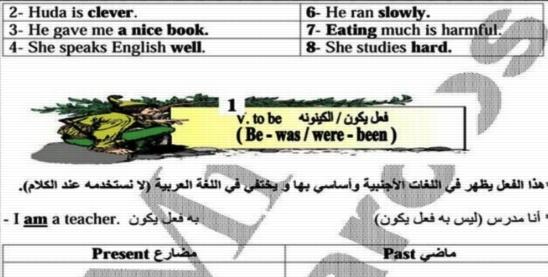 مراجعة فائقة لقواعد اللغة الانجليزية للصف الثالث الثانوى في 20 ورقة pdf 110010
