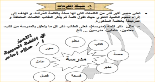 مذكرة التميز في القرائية للصفوف الأولية 2018 مستر علاء امام 118