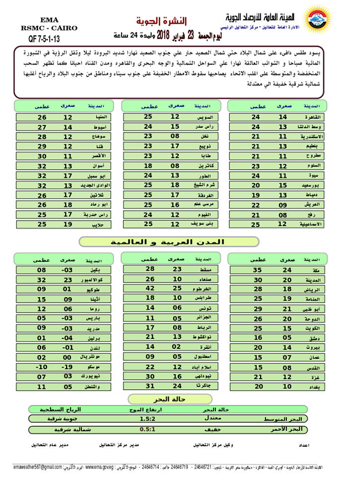 توقعات الارصاد ليوم الجمعة الموافق 23/2/2018 14103