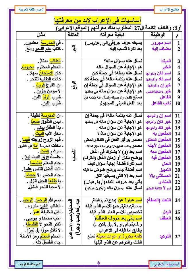 للثانوية العامة.. اساسيات الاعراب والموازنات النحوية في 3 ورقات بس ! 1560
