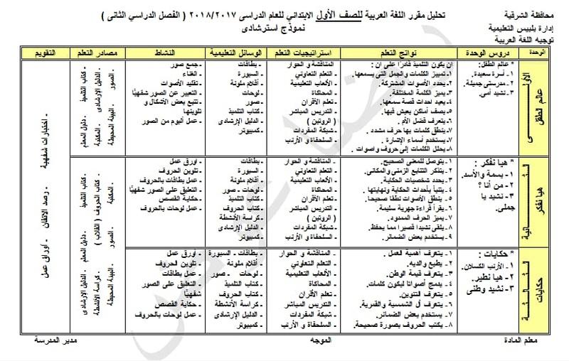 خرائط مناهج اللغة العربية للصفوف الابتدائية الفصل الدراسي الثاني 2018 1563