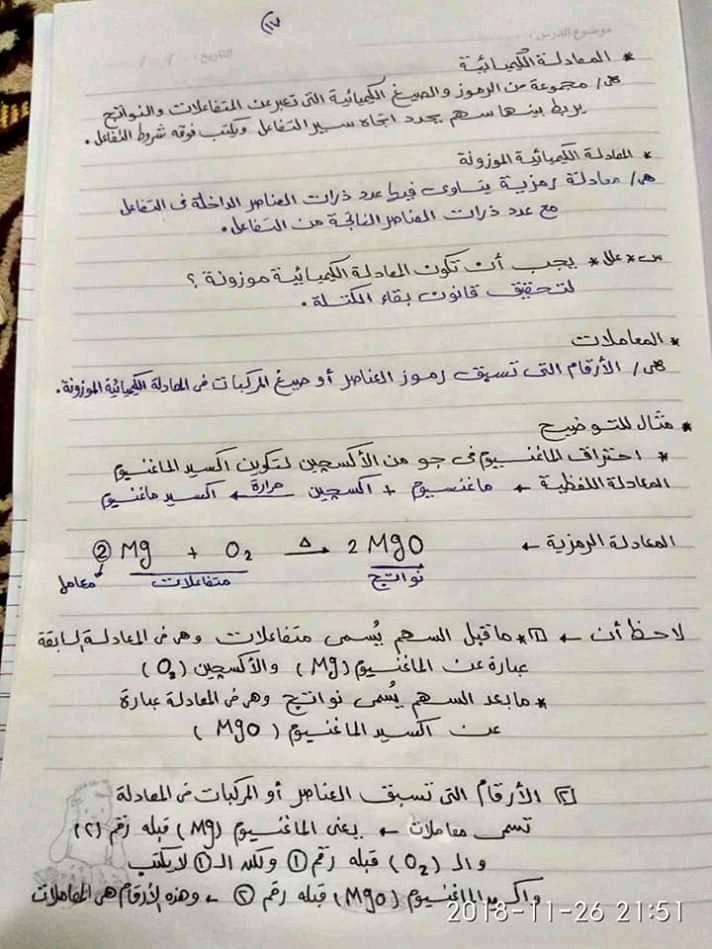 ملخص كيمياء اولى ثانوي في ورقات فقط أ/ محمد السباعي 17108