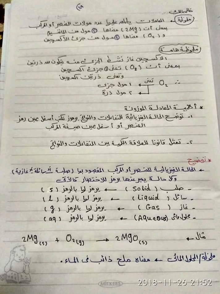 ملخص كيمياء اولى ثانوي في ورقات فقط أ/ محمد السباعي 18106