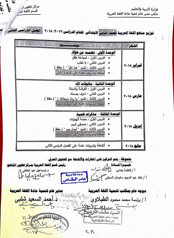 توزيع مناهج اللغة العربية للصفوف الابتدائية الفصل الدراسي الثاني 2018 2-210
