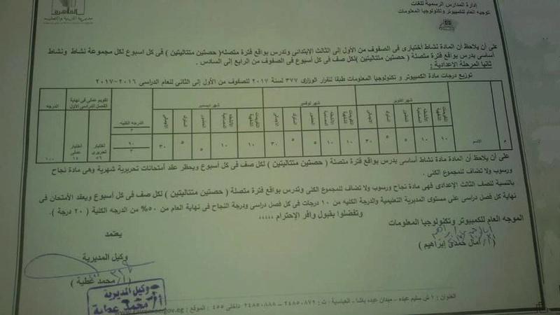 توزيع درجات مادة الحاسب الآلي حسب القرار ٣٧٧ 2207