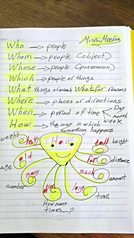 شرح أدوات الإستفهام وتكوين السؤال في 5 ورقات - لغة انجليزية ابتدائي 2242