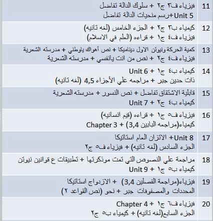 جدول مراجعة المنهج كله للثانوية العامة في 30 يوم فقط + اهم النصائح 2562