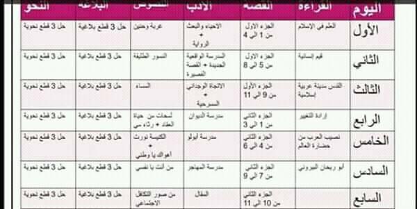 مراجعة اللغة العربية للصف الثالث الثانوي في 12 يوم 2992