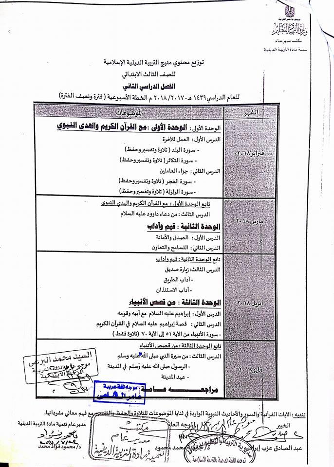 توزيع مناهج التربية الاسلامية للصفوف الابتدائية الفصل الدراسي الثاني 2018 3-212