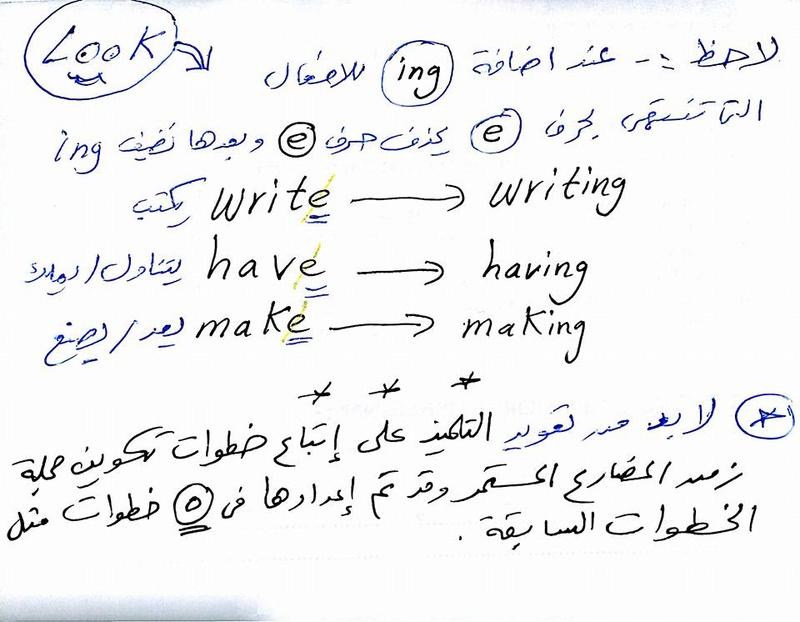 شرح كتابة الجملة في اللغة الانجليزية مطلوبة في امتحان الصف الثالث الابتدائي 332