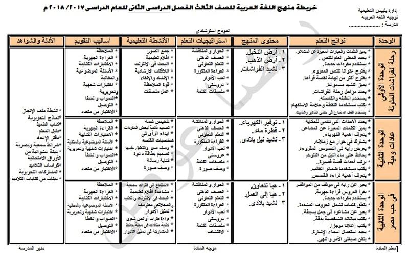 خرائط مناهج اللغة العربية للصفوف الابتدائية الفصل الدراسي الثاني 2018 3328