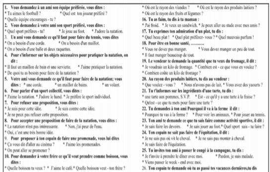 مراجعة الليلة الكبيرة في اللغة الفرنسية للثالث الثانوي 3609