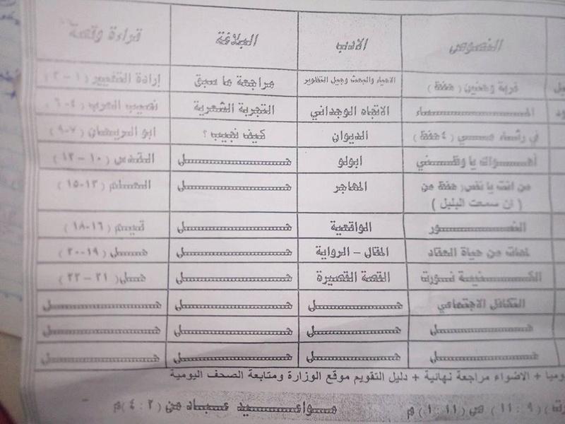 مراجعة اللغة العربية للصف الثالث الثانوي في 12 يوم 3740