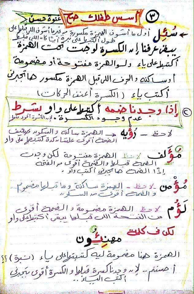 شرح مواضع الهمزة فى اللغة العربية للأطفال مس غنوة حسن 388