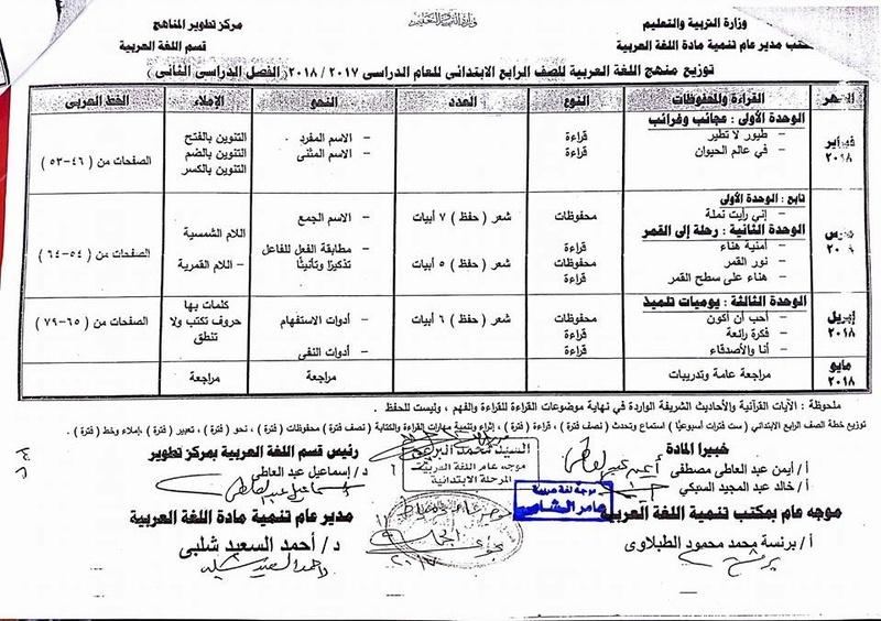 توزيع مناهج اللغة العربية للصفوف الابتدائية الفصل الدراسي الثاني 2018 4-210