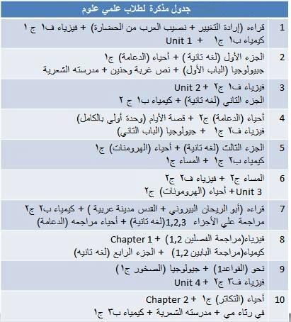 جدول مراجعة المنهج كله للثانوية العامة في 30 يوم فقط + اهم النصائح 4329
