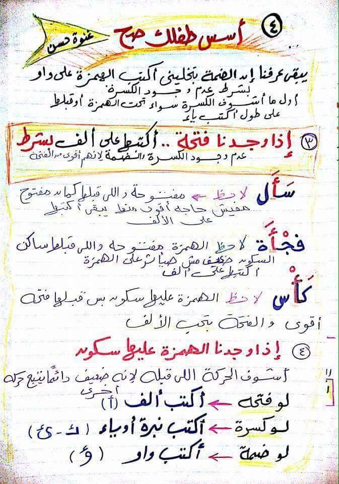 شرح مواضع الهمزة فى اللغة العربية للأطفال مس غنوة حسن 459