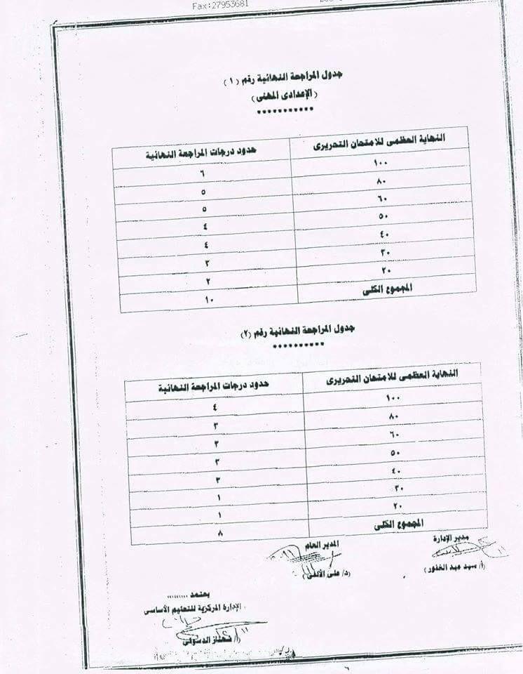 قواعد تصحيح و رفع الورقة الامتحانية وكم درجة ترفع في كل ماة 4731