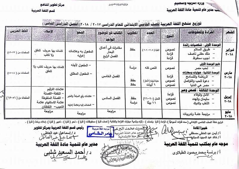 توزيع مناهج اللغة العربية للصفوف الابتدائية الفصل الدراسي الثاني 2018 5-210