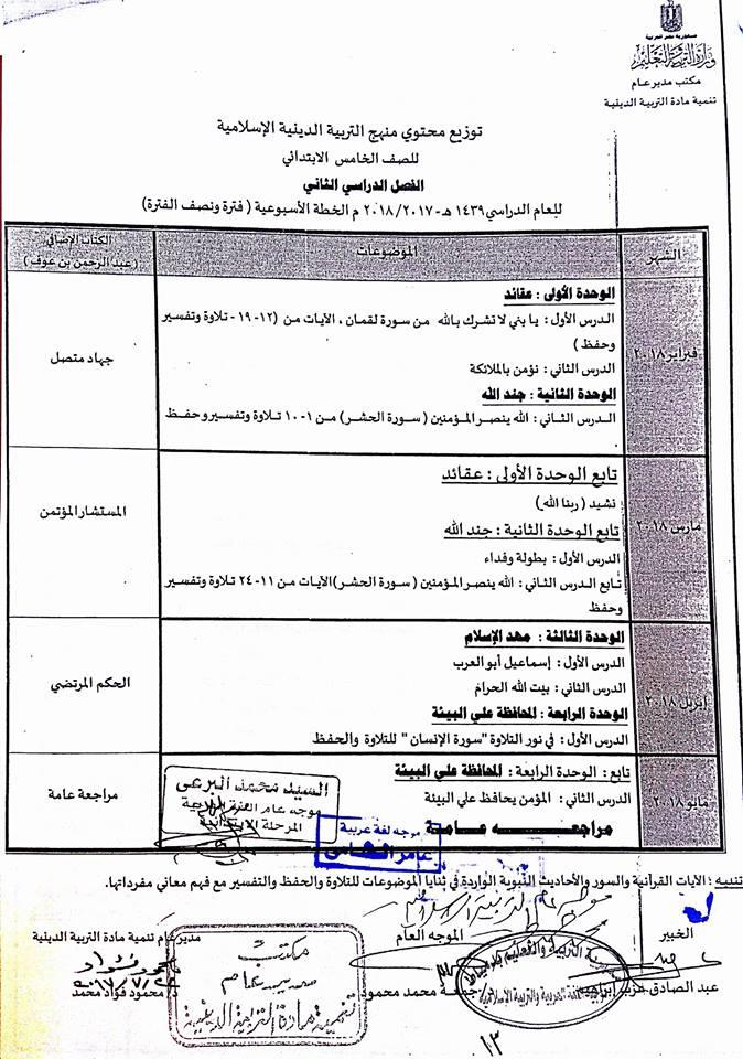 توزيع مناهج التربية الاسلامية للصفوف الابتدائية الفصل الدراسي الثاني 2018 5-211