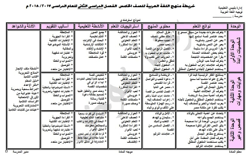 خريطة منهج اللغة العربية ونواتج التعلم للخامس الابتدائي ترم ثاني 2018 5248