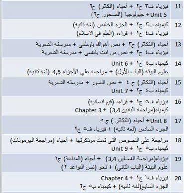 جدول مراجعة المنهج كله للثانوية العامة في 30 يوم فقط + اهم النصائح 5277