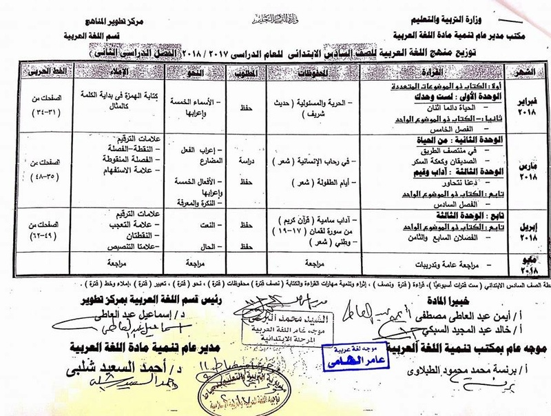 توزيع مناهج اللغة العربية للصفوف الابتدائية الفصل الدراسي الثاني 2018 6-210