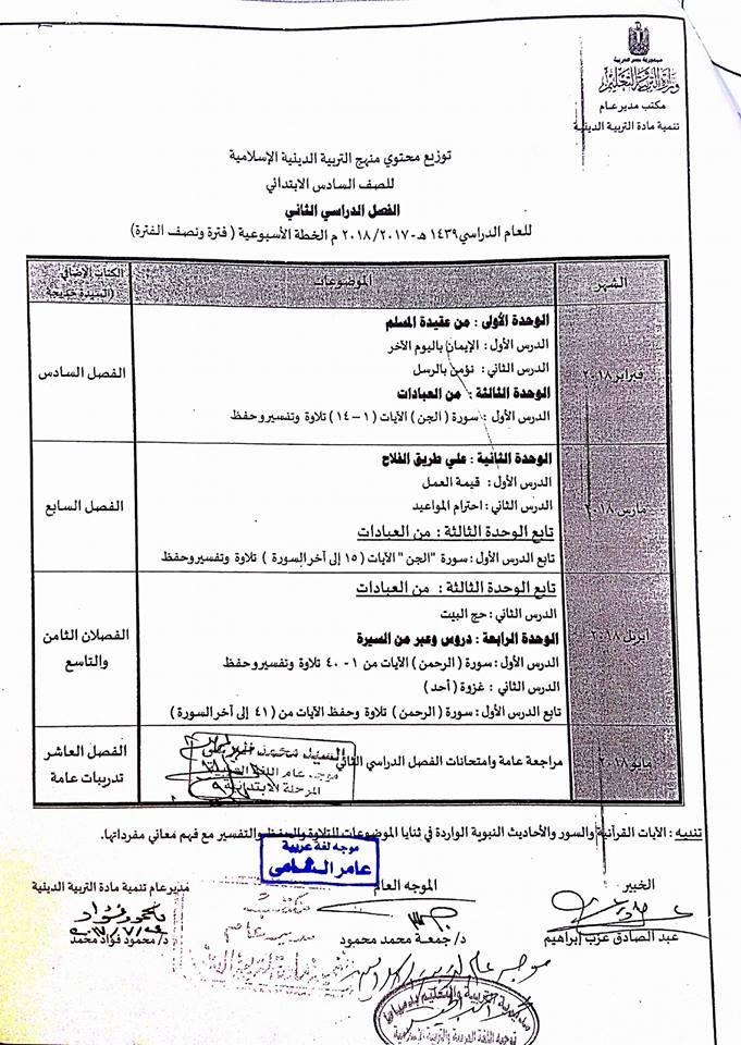 توزيع مناهج التربية الاسلامية للصفوف الابتدائية الفصل الدراسي الثاني 2018 6-211