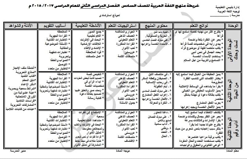 خرائط مناهج اللغة العربية للصفوف الابتدائية الفصل الدراسي الثاني 2018 6180