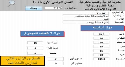 نتيجة اعدادية محافظة الشرقية 2018  جميع الادارات 6186