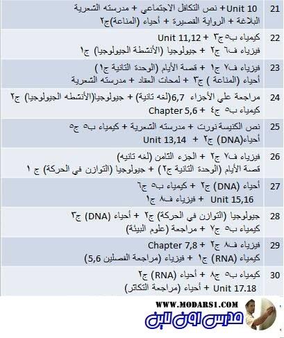 جدول مراجعة المنهج كله للثانوية العامة في 30 يوم فقط + اهم النصائح 6206