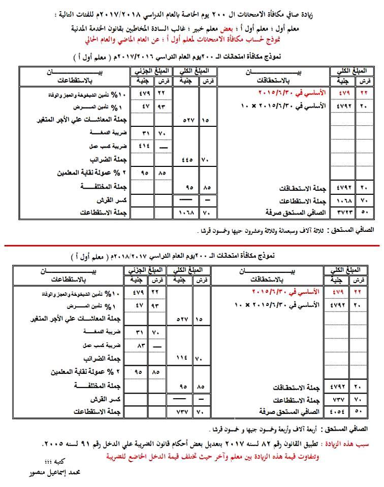 نموذج حساب مكافأة الامتحانات للمعلمين 2018 بعد تعديل قانون الضريبة على الدخل 6312