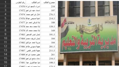 نتيجة اعدادية محافظة كفر الشيخ الترم الثاني في ملف xlsx 6641