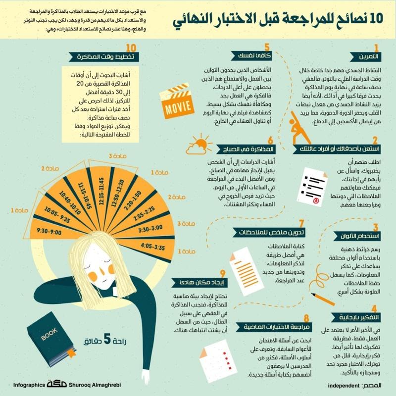 للطلاب: نصائح مهمة للمراجعة قبل الامتحان النهائي 68702010