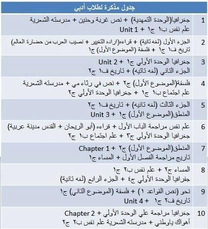 جدول مراجعة المنهج كله للثانوية العامة في 30 يوم فقط + اهم النصائح 7149