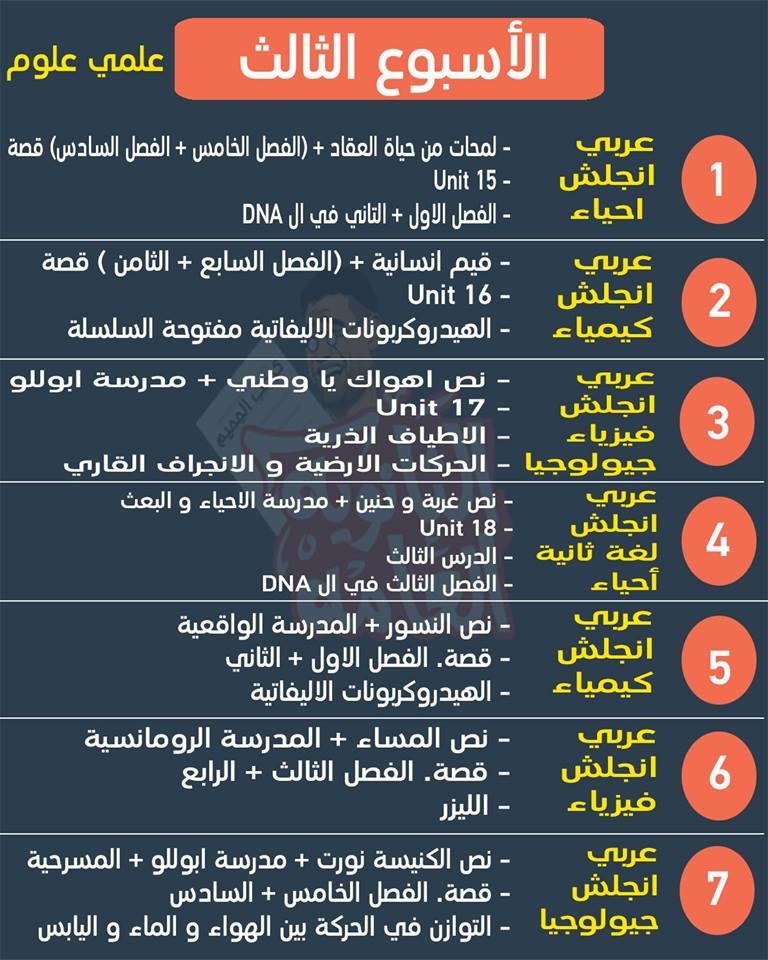جدول مذاكرة ثانوية عامة علمي علوم في اخر 4 اسابيع قبل الامتحانات 7237