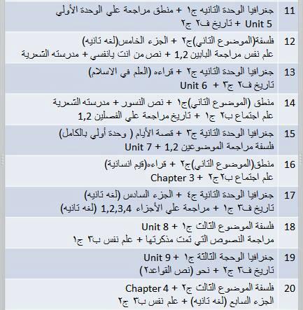 جدول مراجعة المنهج كله للثانوية العامة في 30 يوم فقط + اهم النصائح 8127