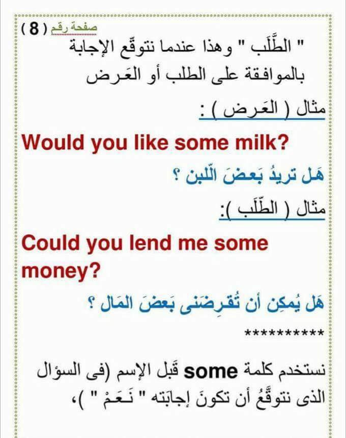 استخدام an و a و any و some  و الفرق بينهم 815